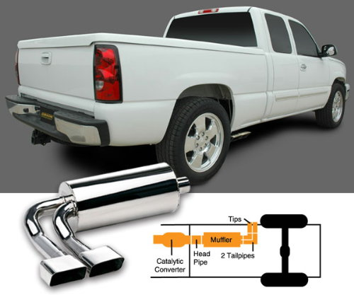 Ford Explorer 5.0L Dual side exit exhaust system